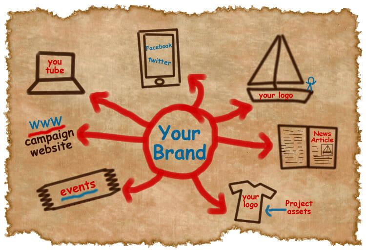 Persaingan bisnis di era digital dengan membangun Brand Awareness