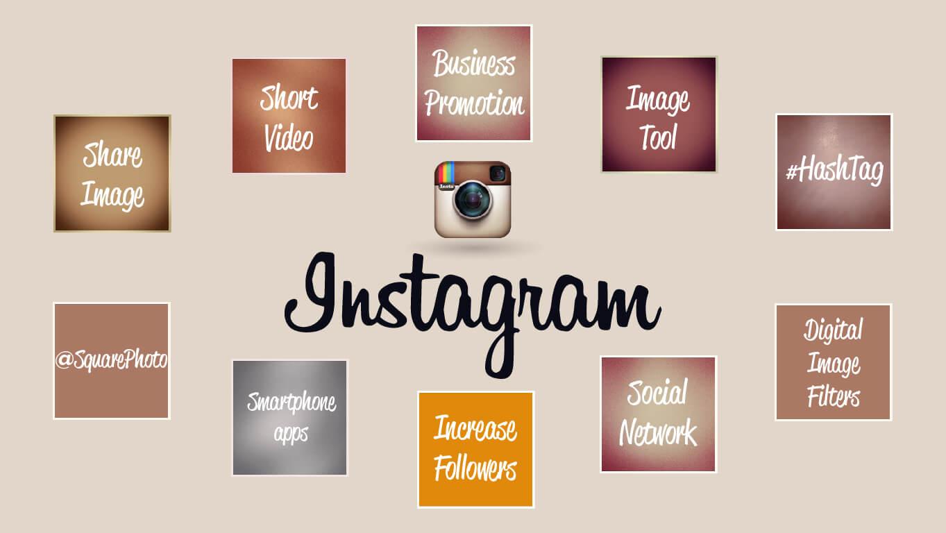 Tips promosi di instagram
