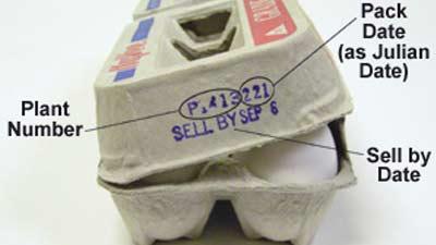 Penulisan kadaluarsa sistem sell by date