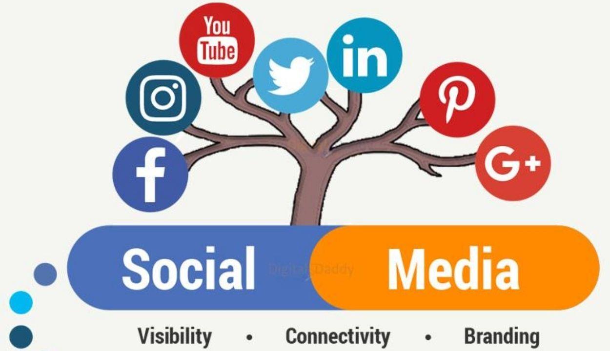Ini-Dia-Pengaruh-Sosial-Media-Pada-Bisnis-Di-Era-Milenial