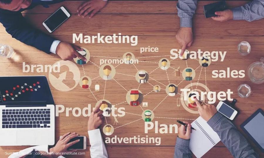 Yuk Kenali Tipe Pembeli Untuk Kembangkan Strategi Bisnis Kamu!